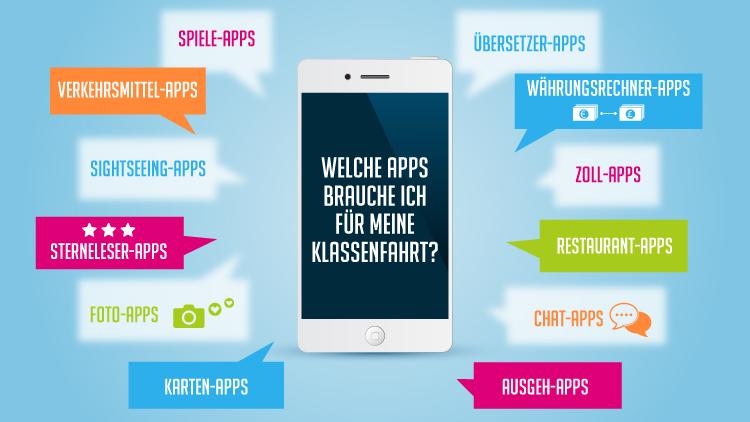 Wir stellen Ihnen die besten Apps für Ihre Klassenfahrt vor