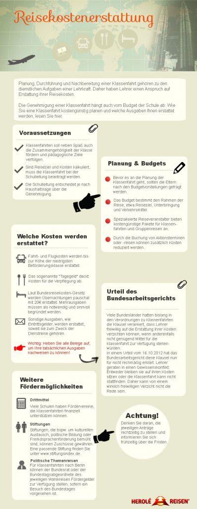 Infografik Kostenerstattung